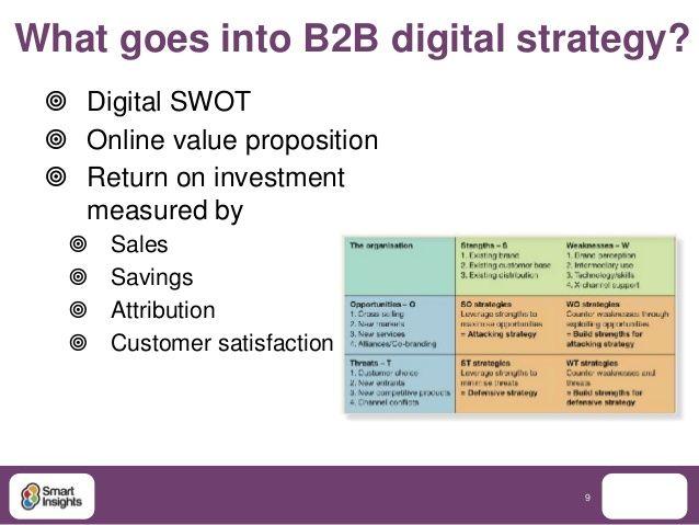 Example of Internet Marketing Brand Strategy I ♥ Branding - digital marketing plan