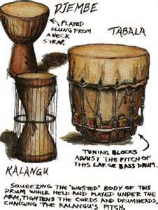 Drums: I love collecting different types | Drums art ...