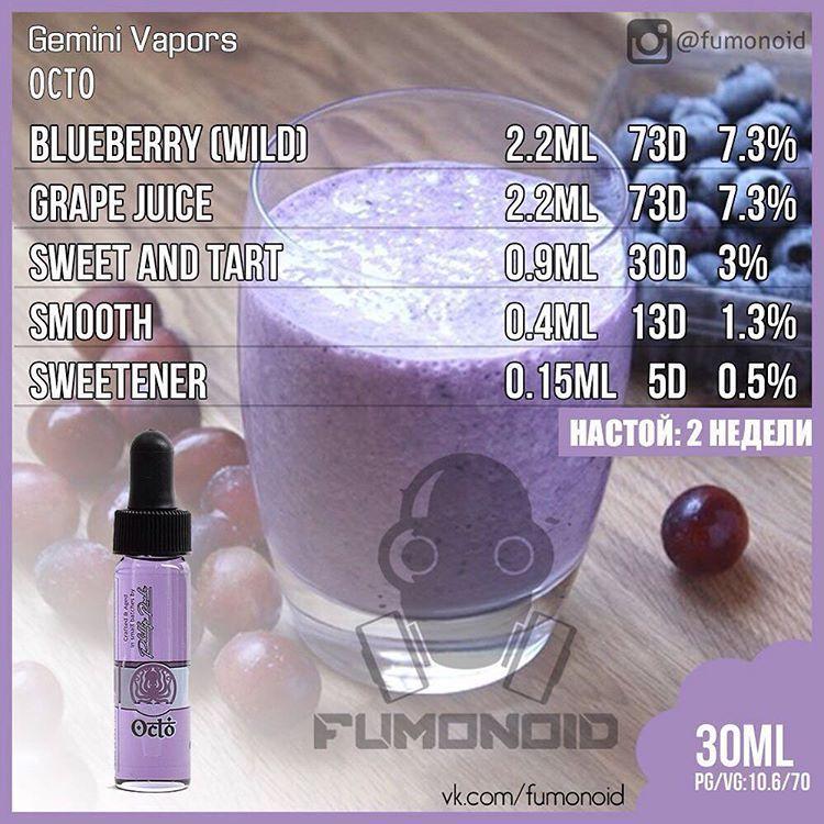 Fumonoid Geminivapors Octo Fumonoid Geminivapors Tpa Vape Vapor Vaping Par Parenie Zames Samozames Zhizha Zhi Diy Vape Juice Diy Juice Grape Recipes