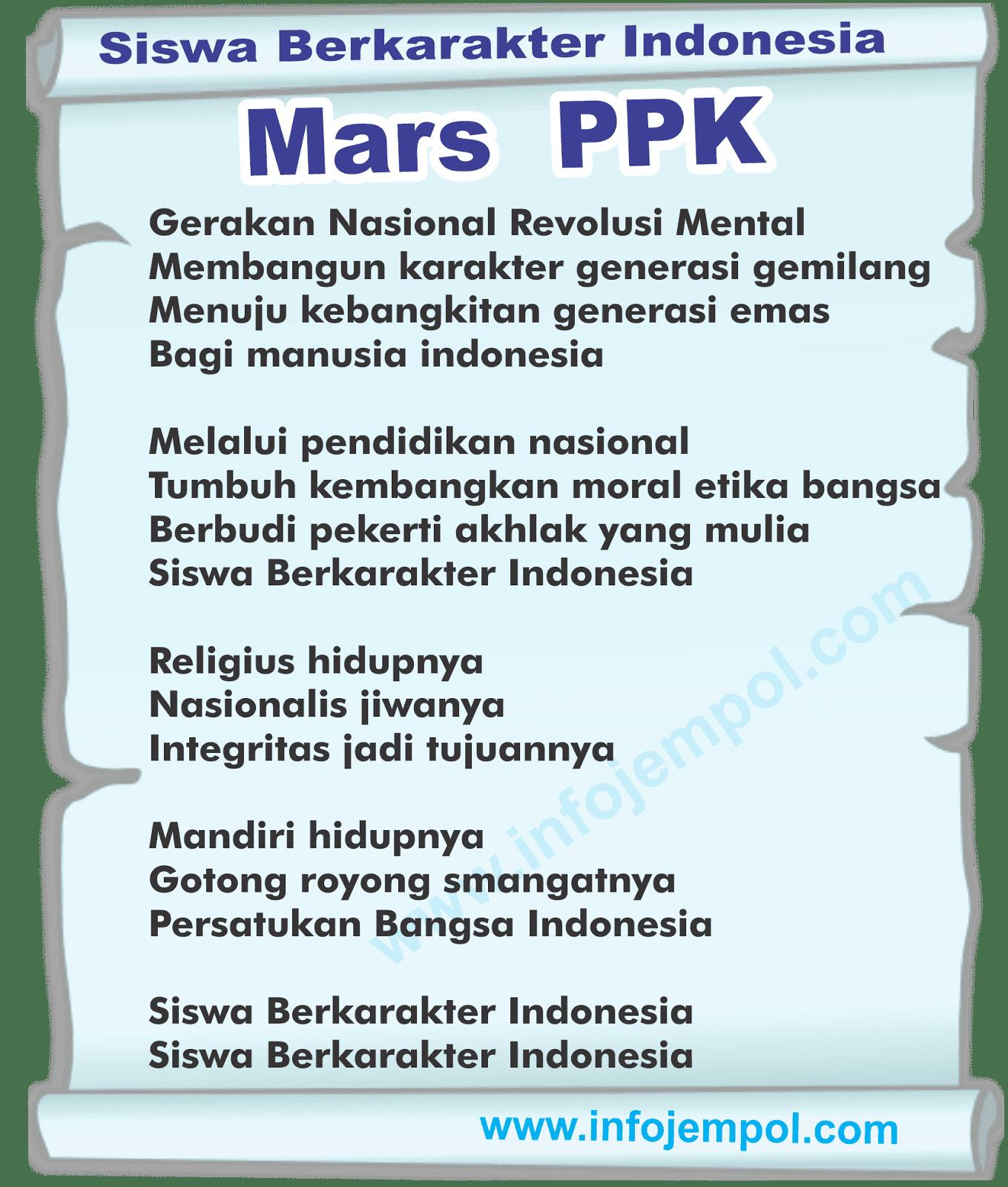 Lirik Lagu MARS PPK (Siswa Berkarakter Indonesia) - Download