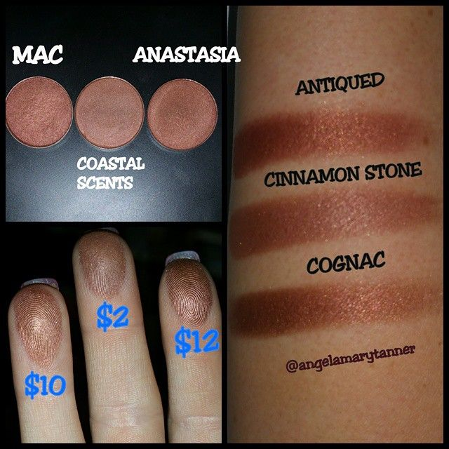 Dupes Mac Antiqued Coastal Scents Cinnamon Stone Anastasia