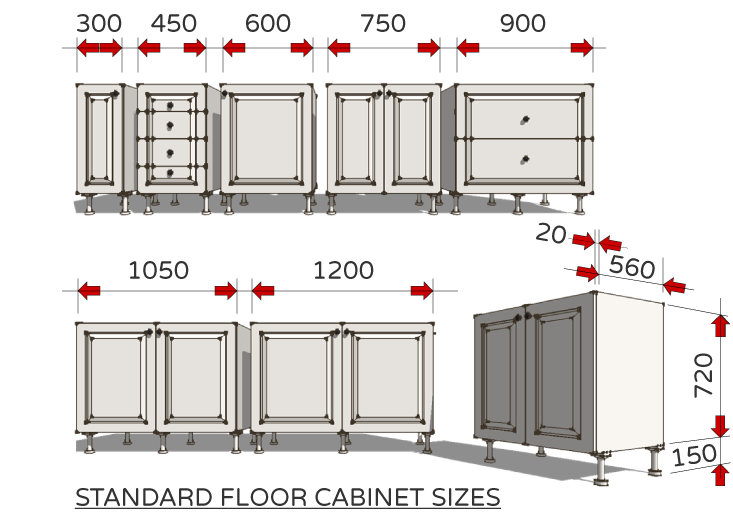 Standard Dimensions For Australian Kitchens Illustrated Kitchen Cabinet Sizes Kitchen Cabinets Height Kitchen Cabinet Dimensions