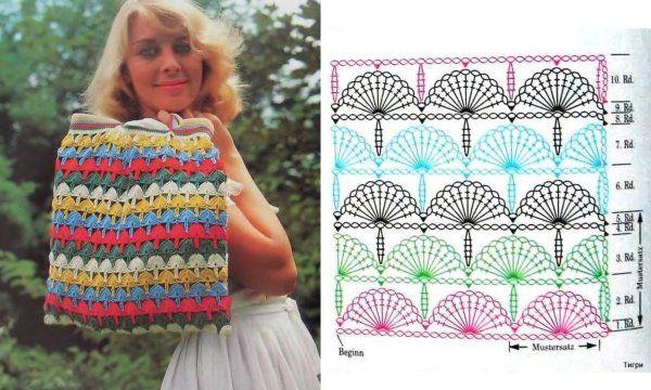 Crochet Bag - Chart ❥ 4U // hf | bordados y croche | Pinterest ...