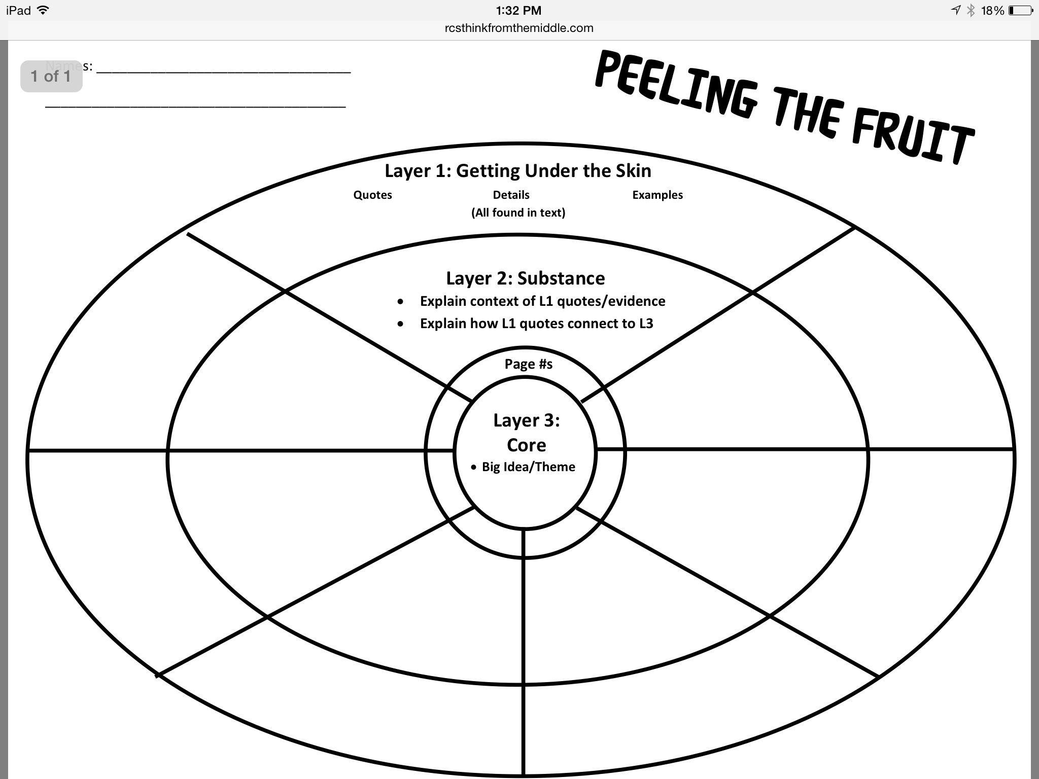 Peel The Fruit Thinking Strategy