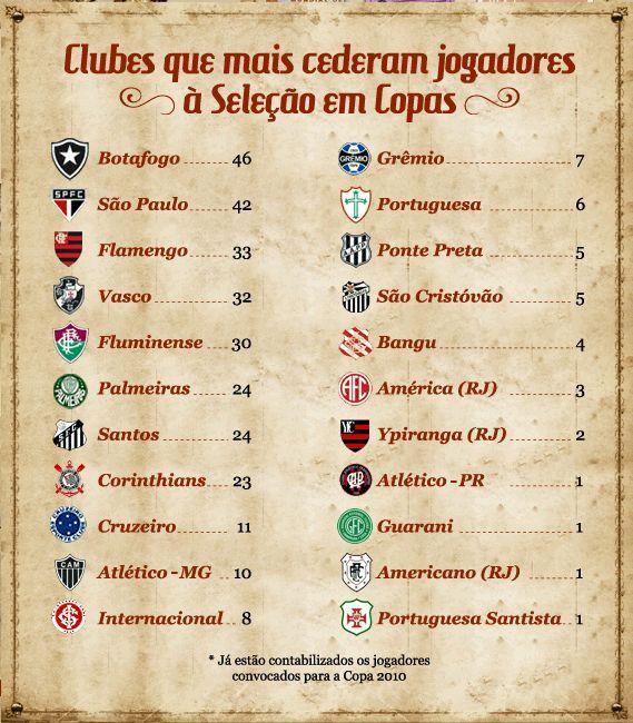 Copas Em Quadros Botafogo Esportes Futebol E Camisa Spfc