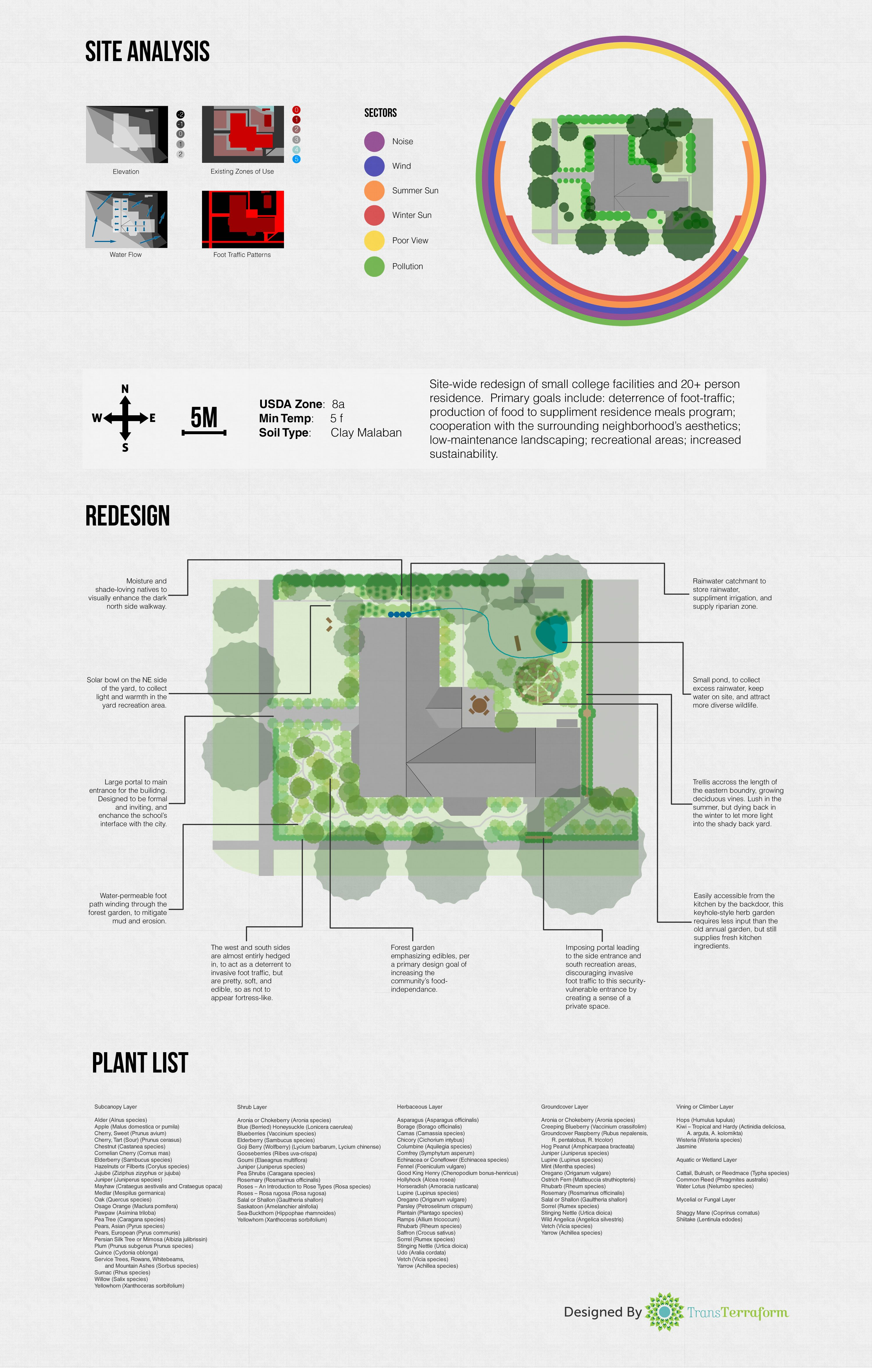 Permaculture Design Examples Google Search: Permaculture Design Of Gutenberg College, In Eugene Oregon