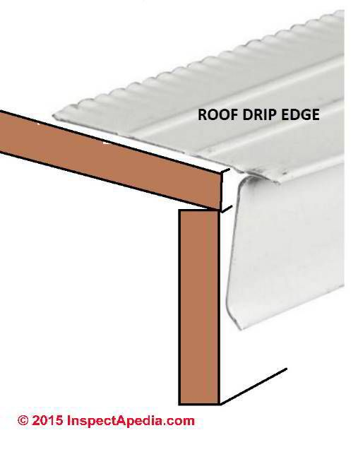 Close Up Of The Profile Of Roof Drip Edge Flashing C