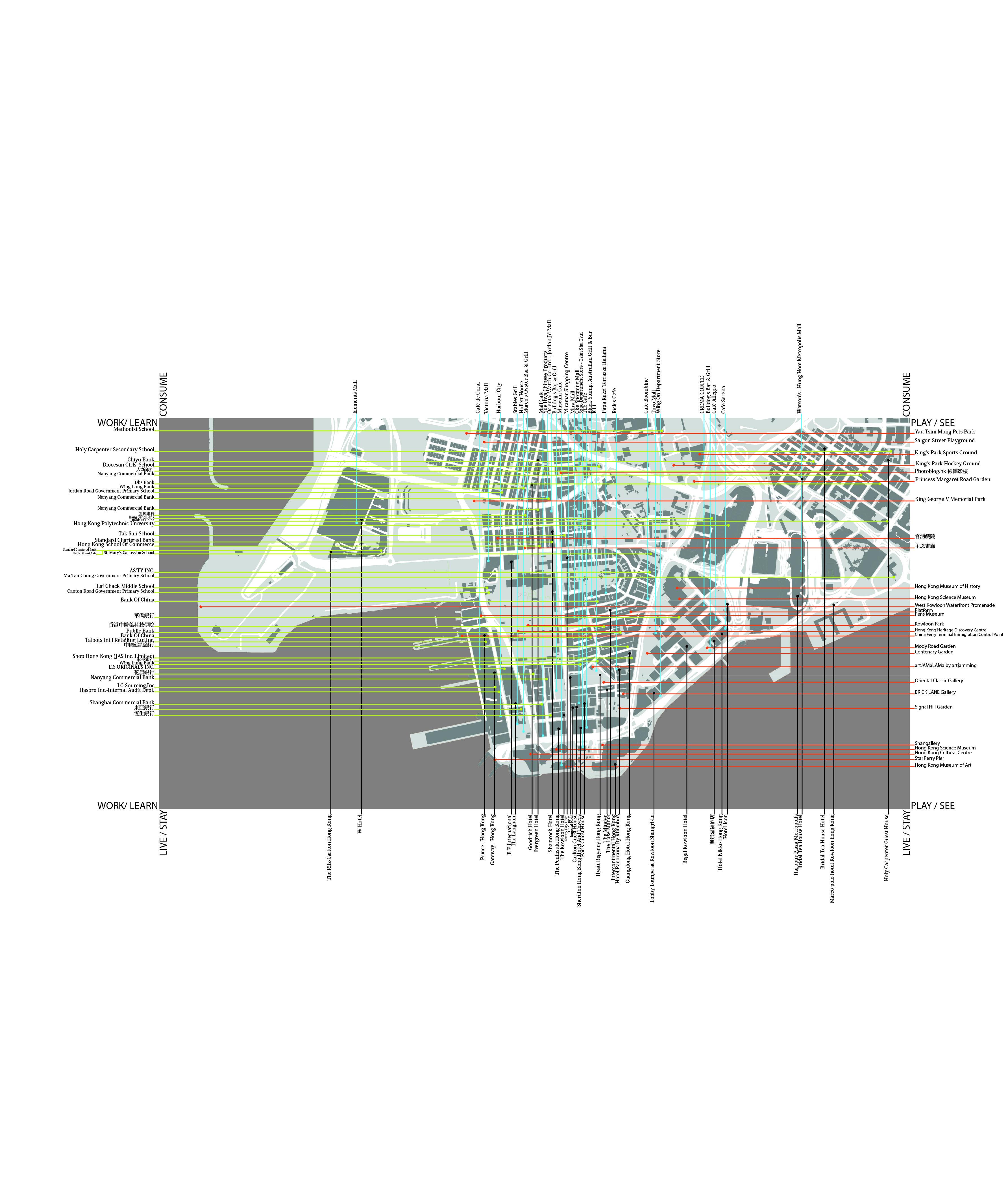 Urban planning phd thesis