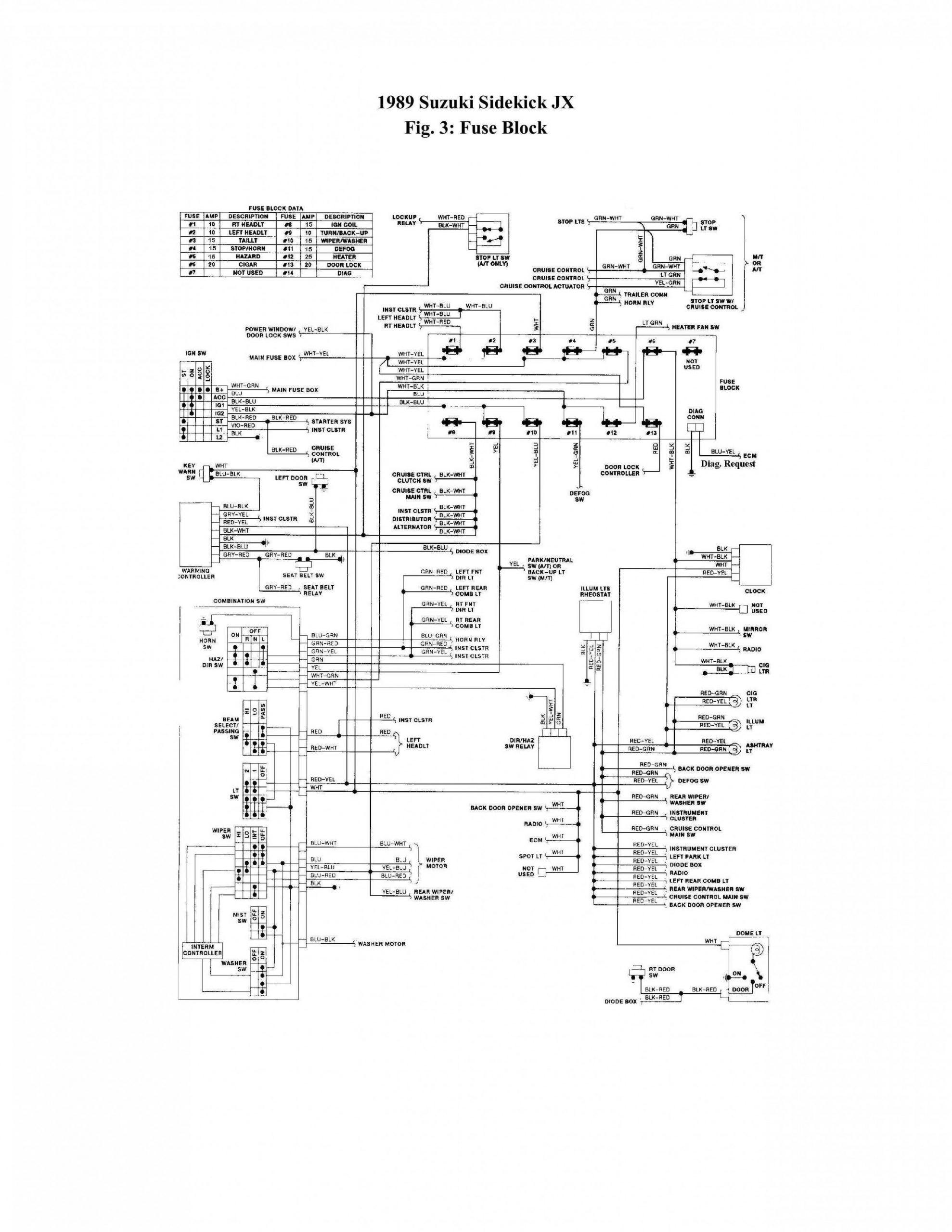 Engine Ecu Block Diagram Block Diagram Diagram Ecu