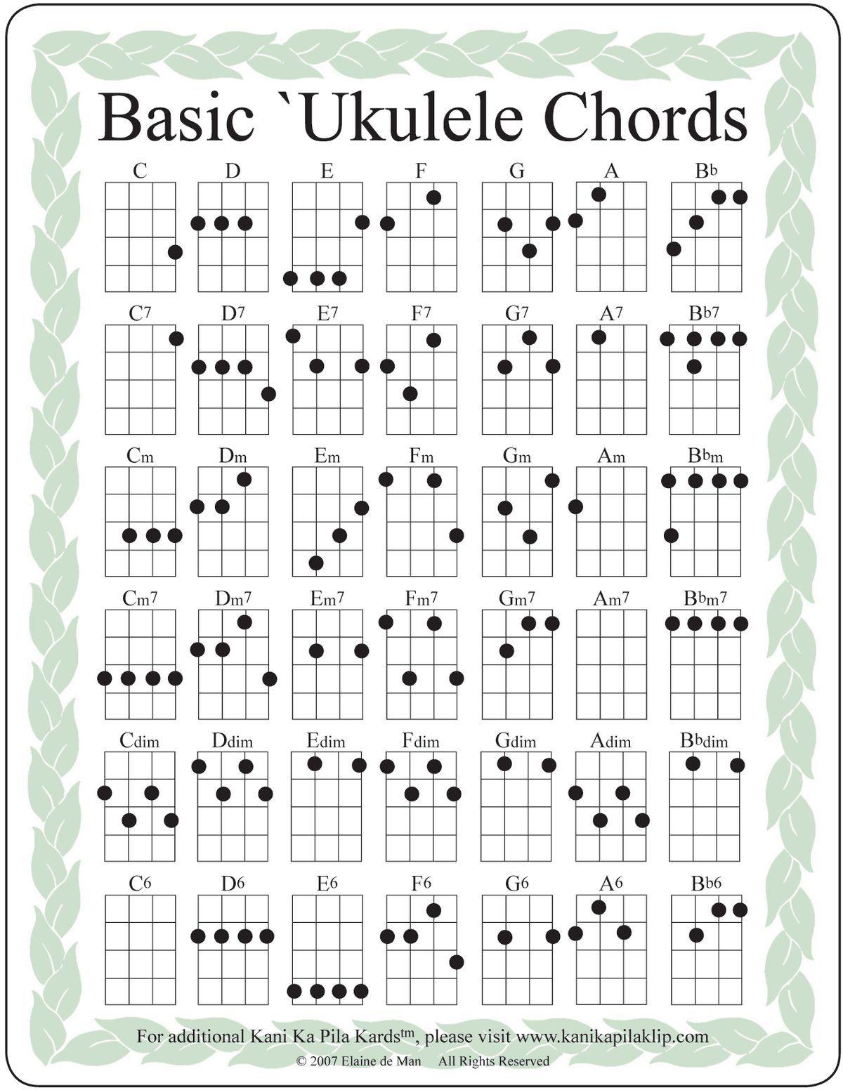 Ukulele basic chords uke pinterest guitars songs and the basic uke chords hexwebz Images
