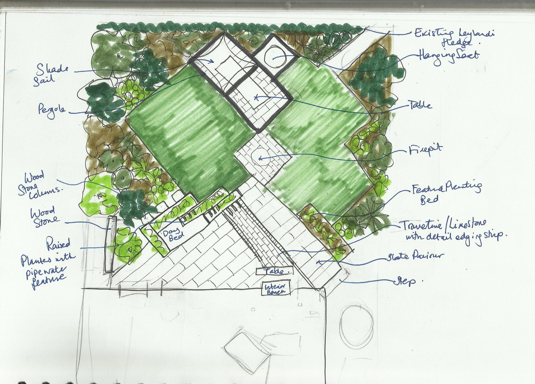 Garden Designer in Essex comes to the rescue of Chelmsford garden