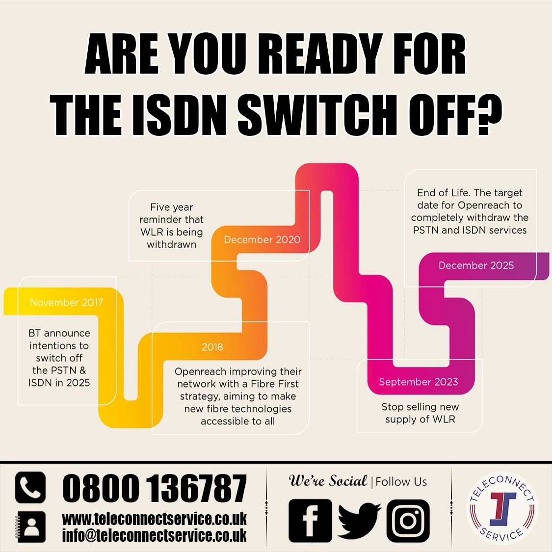 IS YOUR BUSINESS PREPARED FOR THE SWITCH OFF
