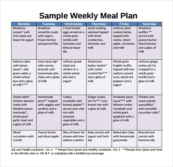 Image result for meal plan template | Weekly meal plan ...