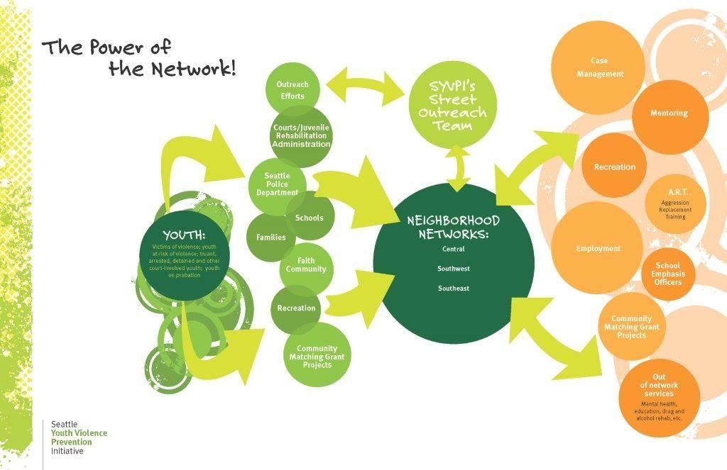 Pin on Non profit leadership strategies