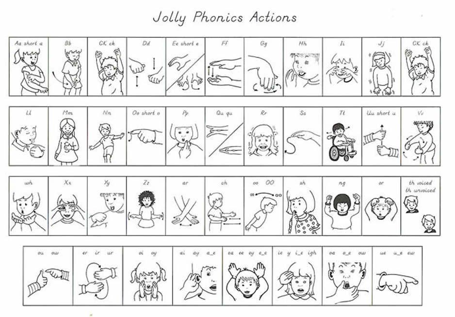 Jolly Phonics Cheat Sheet