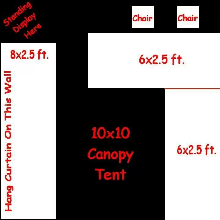 My 10x10 Booth Layout My Craft Shows Craft Booth Displays Craft