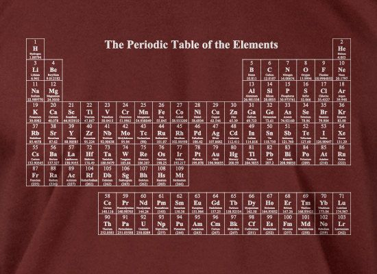 Periodic Table TShirt Chemistry elements Geek by IceCreamTees - new periodic table no. crossword