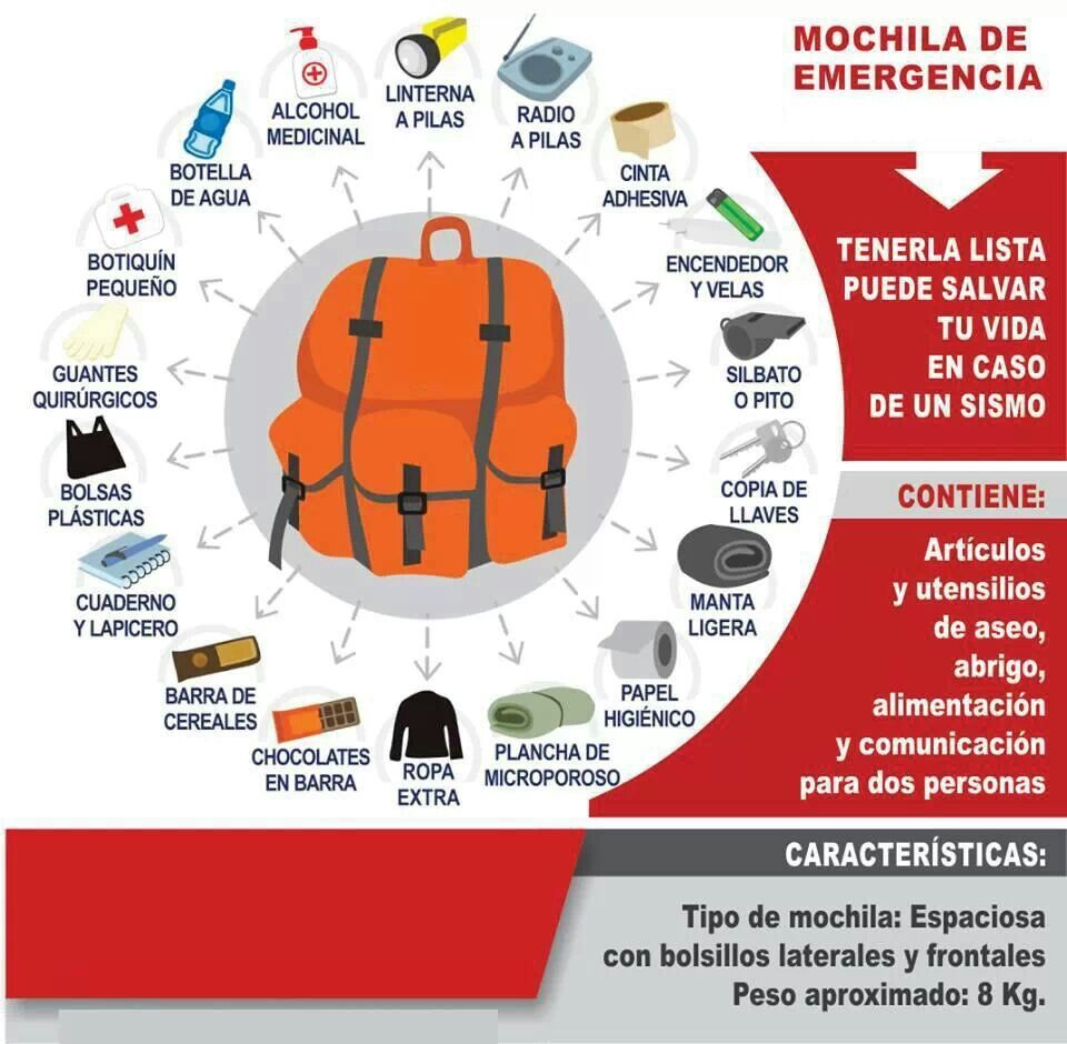 Mochila De Emergencia Survival Life Hacks Survival Skills Survival Quotes