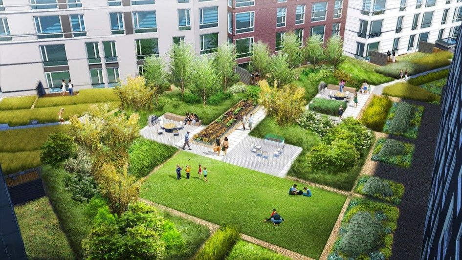 The Formation of the Modern Urban Environment Using Landscape Design Methods