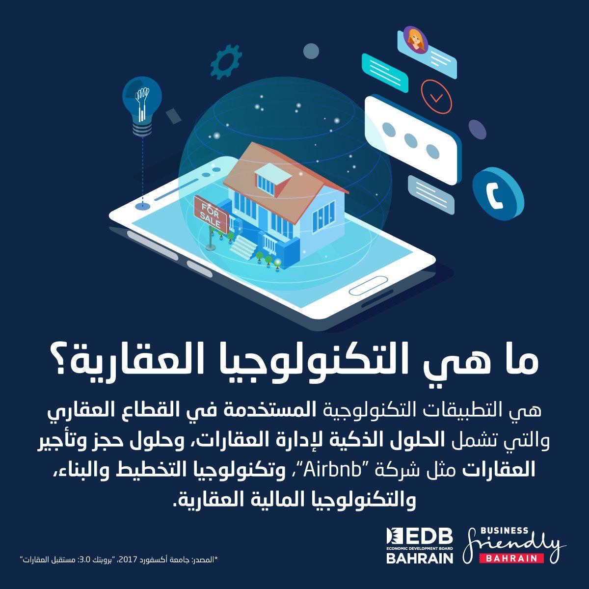 إطلاق أول شركة تكنولوجيا عقارية في المنطقة من البحرين Monopoly Deal Business Ale