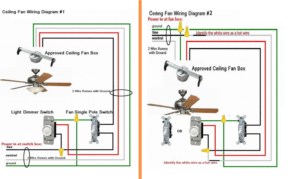 ceiling fans wiring diagram hostingrq com ceiling fans wiring diagram light switch fan switch 2 lighting 1000 images about electrical home dual ceiling 960 x 589