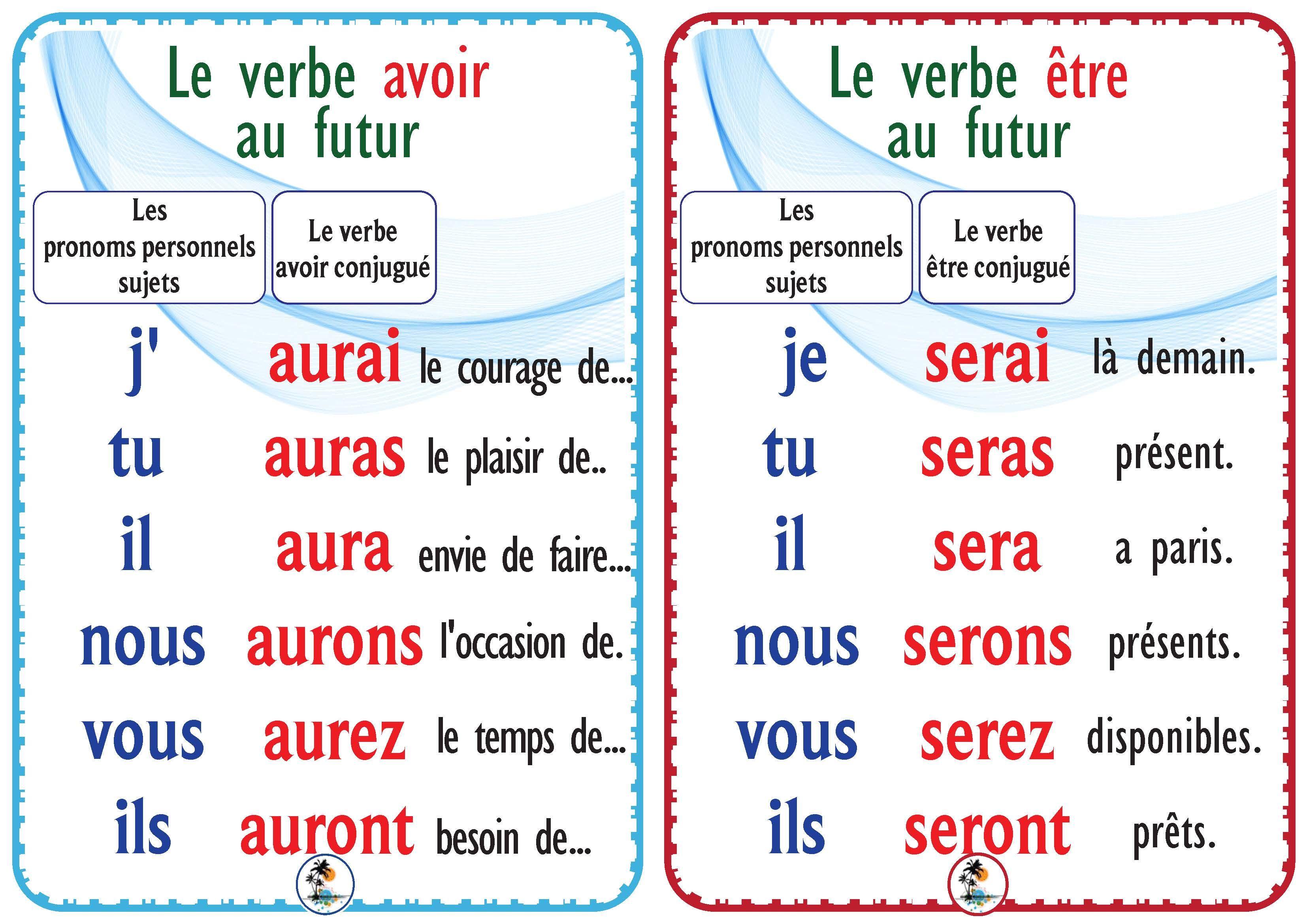 Etre Avoir Au Futur Learn French Arabe Learning