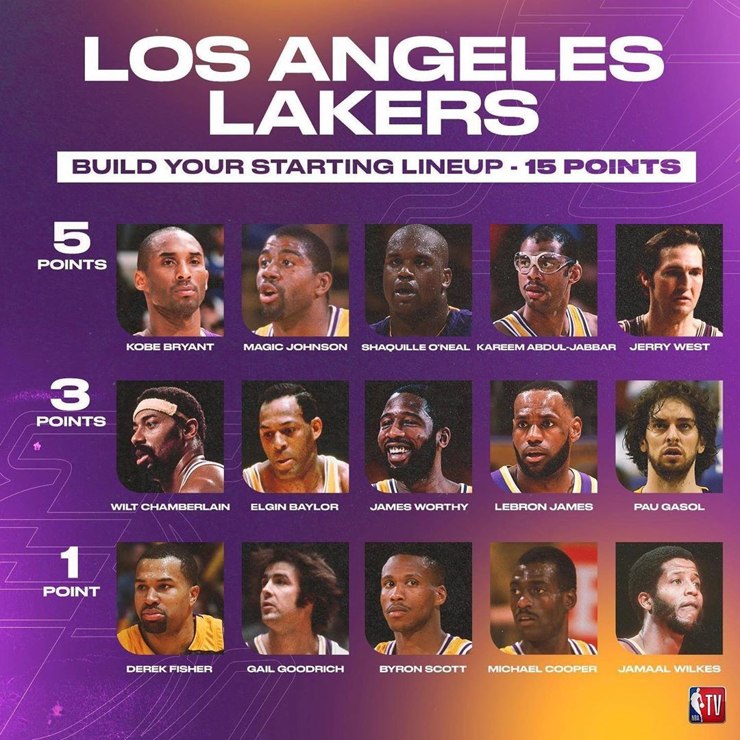 Build Your Los Angeles Lakers Super Team Kobe 5 Shaq 5 Lebron 3 Scott 1 Fisher 1 Source Follow Me On Ig Superfanl Los Angeles Lakers Nba Funny Lakers