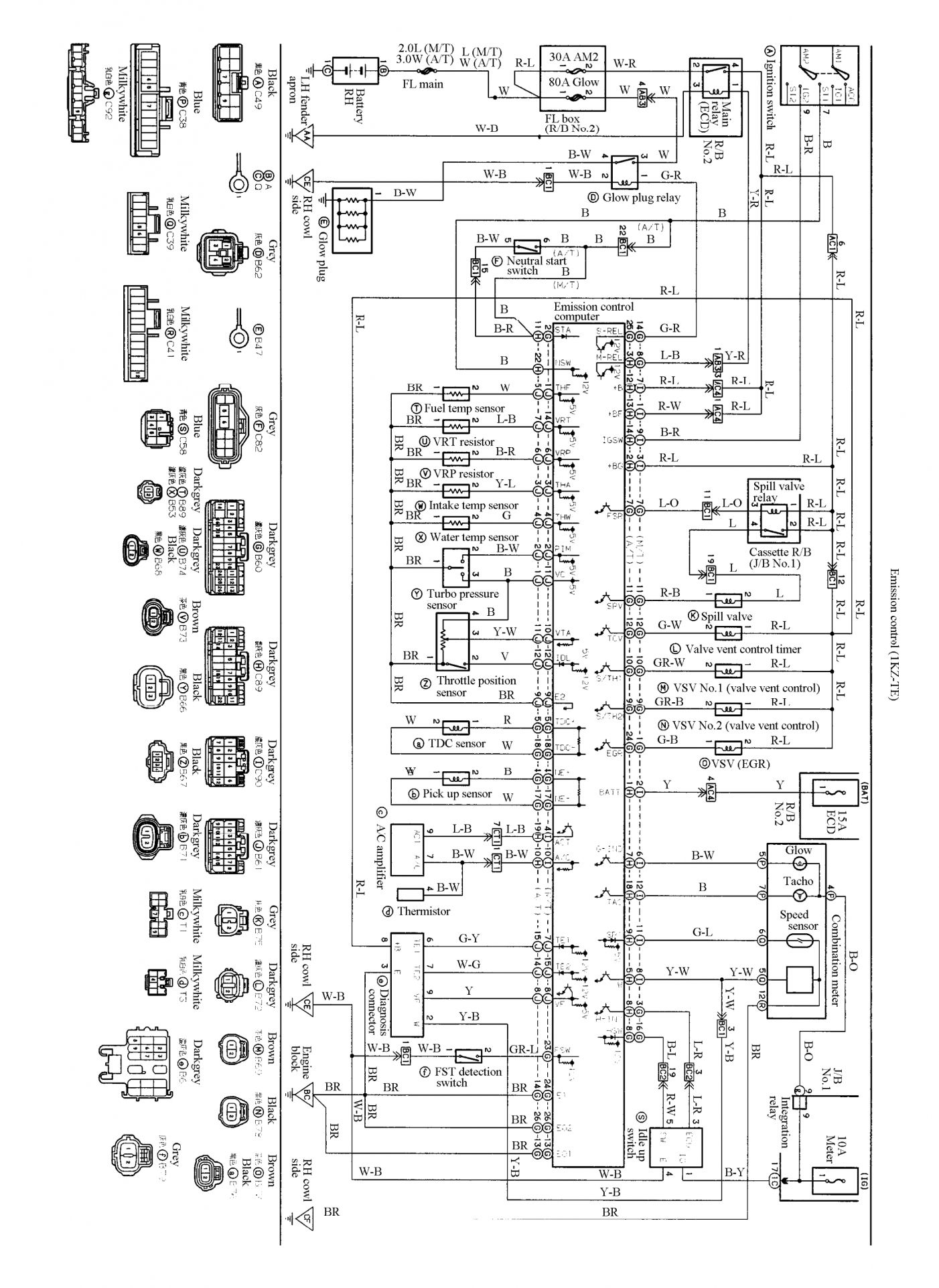1kz Engine Wiring Diagram And Toyota Surf Wiring Diagram