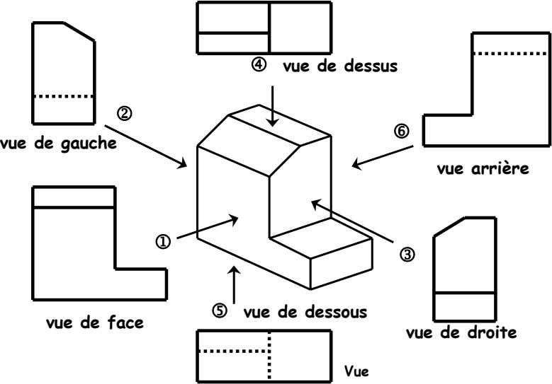 Pdess1 Dessin Technique Perspective Representation Dessin Technique Dessin Technique Pdf Dessin De Construction