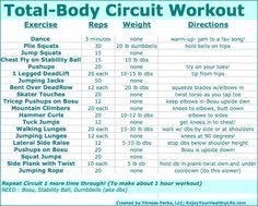 AWESOME total-body circuit workout-just grab dumbbells and go! via ...