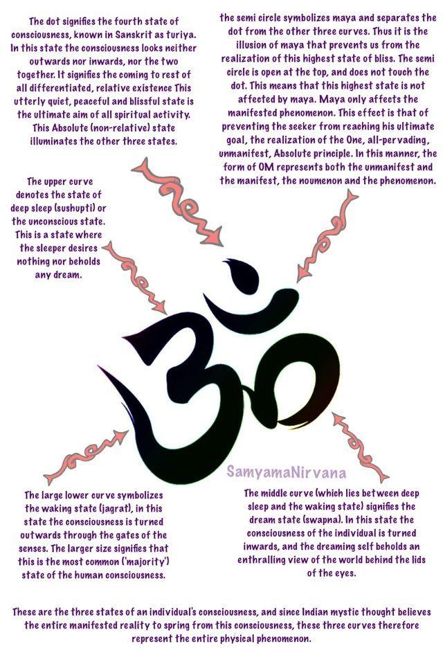 Om Namaste Meaning Tattoo Body Sould Mind Pinterest