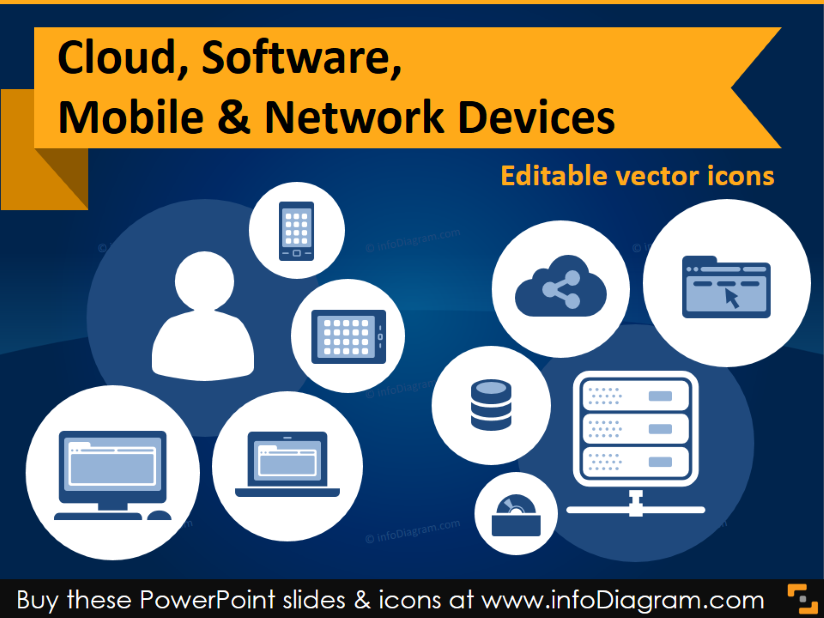 IT icons Cloud, Software, Mobile & Network devices (flat