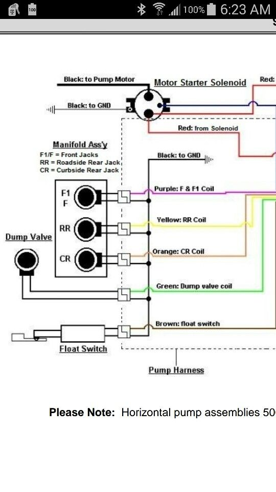Rv 7 Pin Wiring Diagram Hunter Ceiling Fan 2000 Fleetwood Bounder Leveling Jack | And Trailers Pinterest