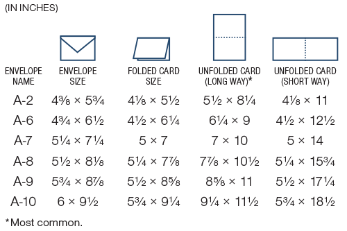 Card And Envelope Sizes Chart Google Search Envelope Size Chart Standard Card Sizes Book Writing Tips