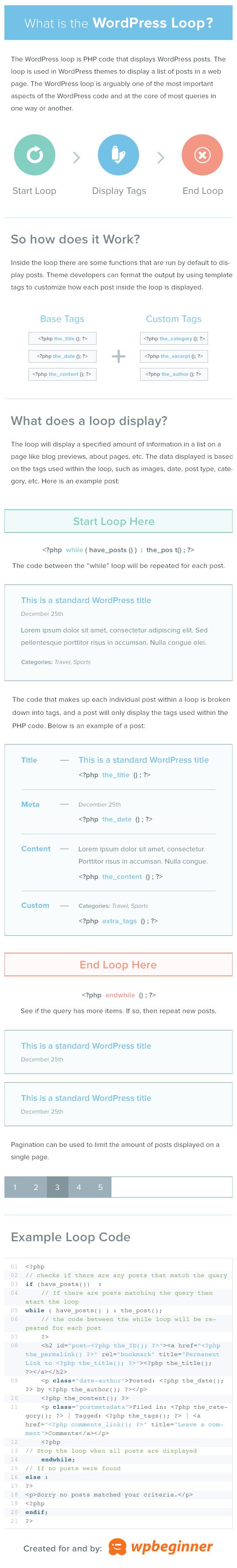 What is a Loop in WordPress? Wordpress, Wpbeginner, Looping