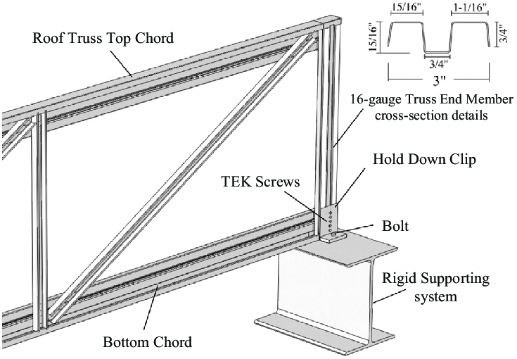 Schematic profile of the end-connection of roof truss