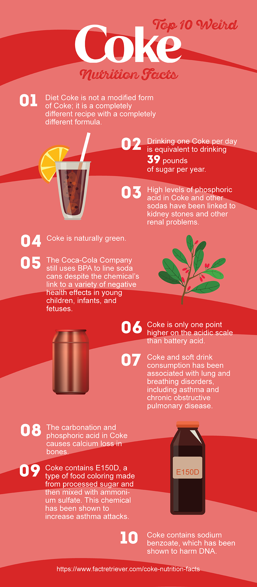Pin On Food Facts