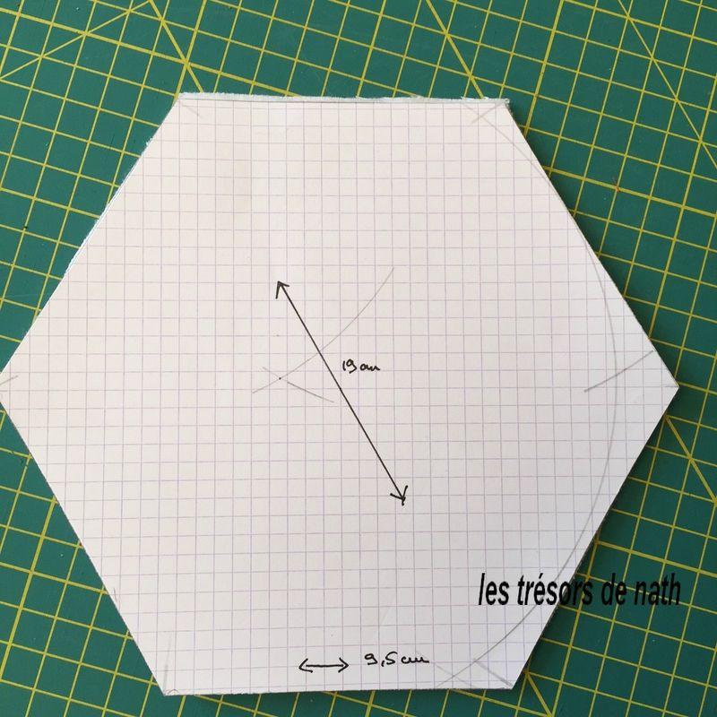 Tuto sac hexagones. - les trésors de nath | patche | Pinterest ...