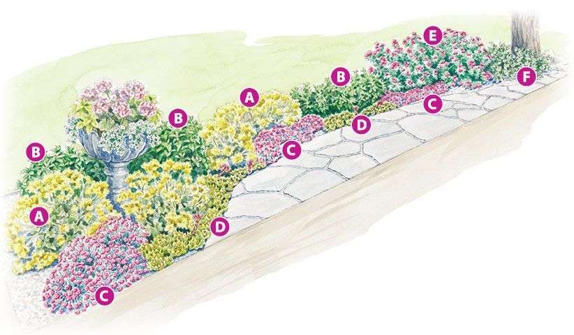 Take your driveway from eyesore to asset: Step onto something beautiful with this idea to widen your driveway and increase curb appeal. #japanesegarden #japanese #garden #australian