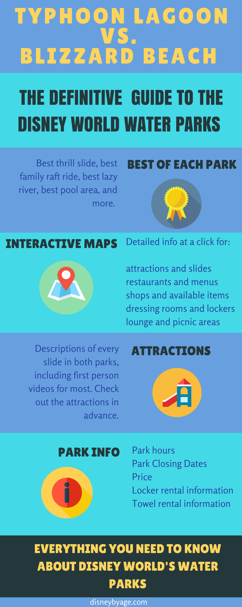 Typhoon Lagoon versus Blizzard Beach The Definitive Guide to the ...