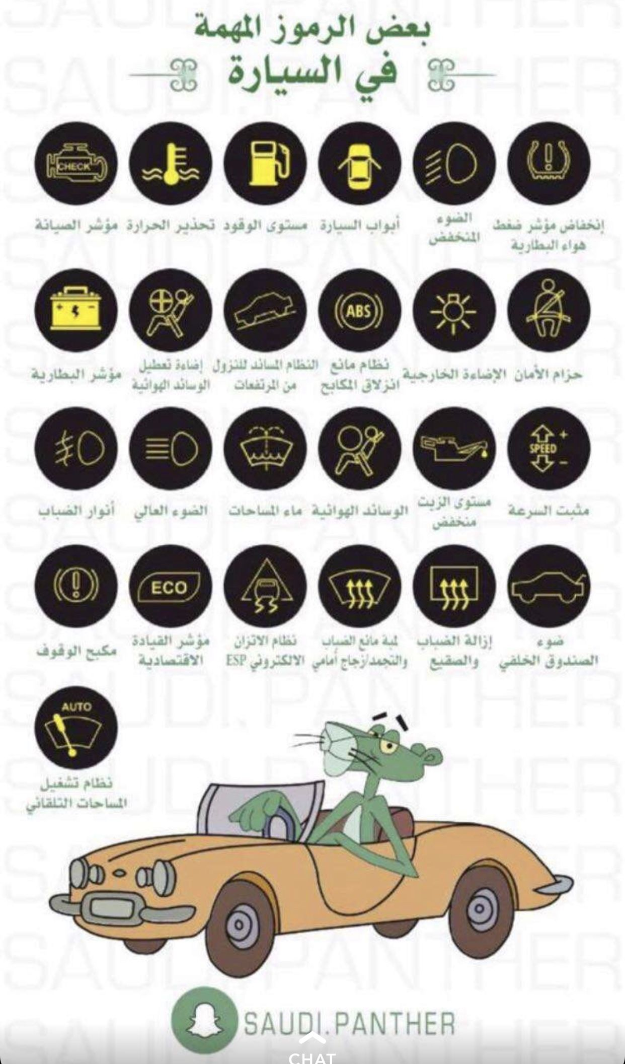 Pin By Faten Abdelhadi On Informations معلومات Learning Websites Life Skills Activities Study Apps