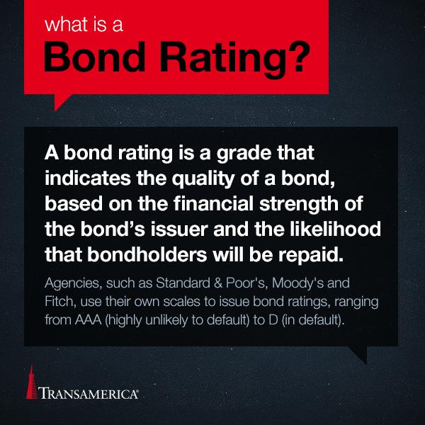 Bond Rating Finance, Bond, Moodys