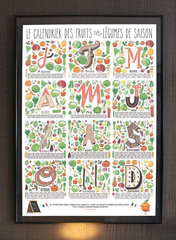 95a6e442e73 Affiche A3 Calendrier des fruits et légumes de by AuPissenlit ...