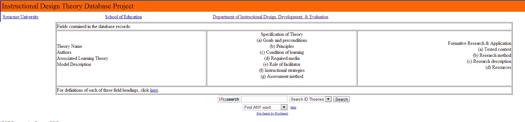 Instructional Design Theory Database Project Instructional Design