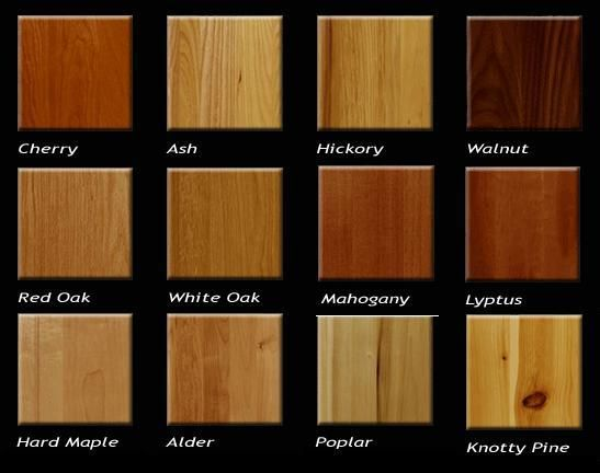 A guide to different types of woods with images We mostly deal in