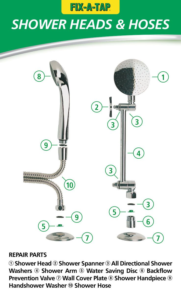 Fix A Tap Offers A Comprehensive Range Of Water Saving Repair Products For Taps Showers Spouts Sinks Basins And Trap Repair Shower Arm