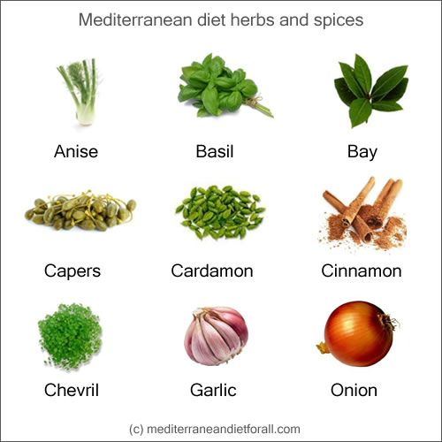 Asian Spices And Herbs 69
