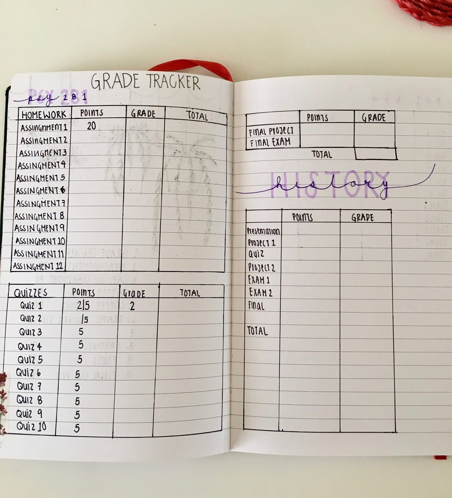 Bullet Journal As A College Student