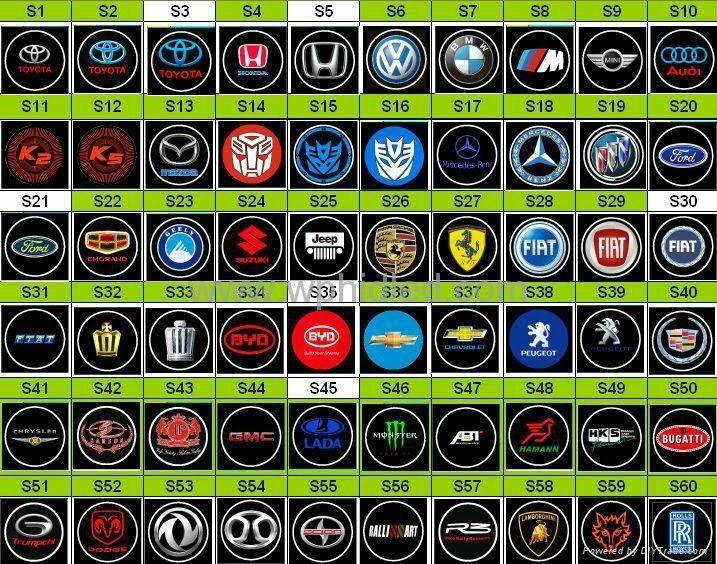 Car Logo Car logos with names, Car logos, Foreign car logos