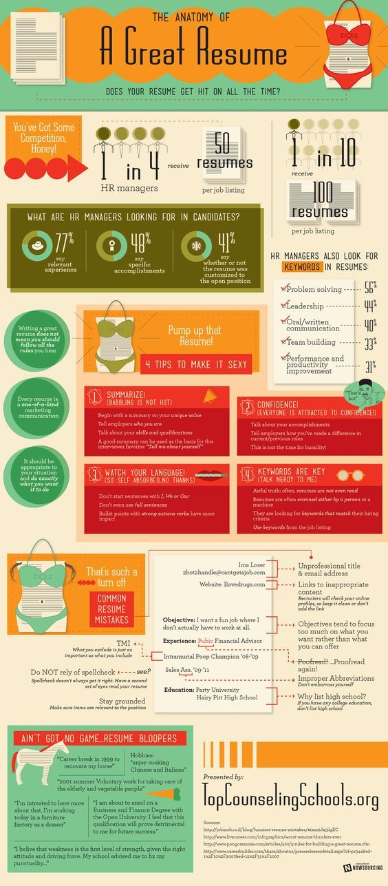 Pin by Hired Design Studio on Resume Writing Pinterest Resume - avoiding first resume mistakes